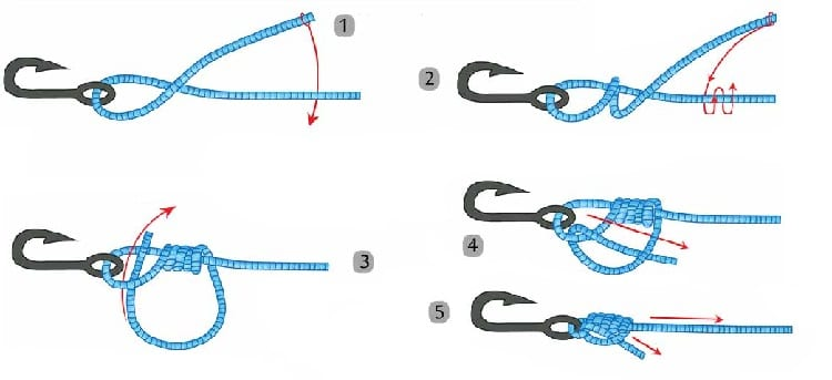 improved clinch knot diagram