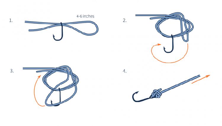 palomar knot diagram