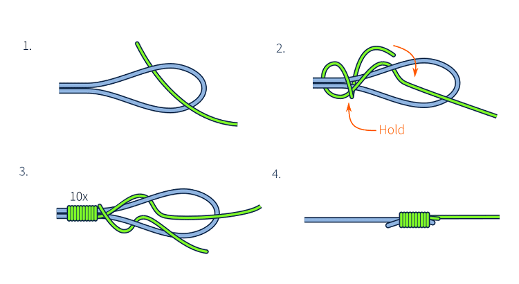 wire to a line knot